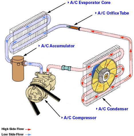 AC diagram ac diy? mini cooper 2004 ac wiring diagram at gsmportal.co